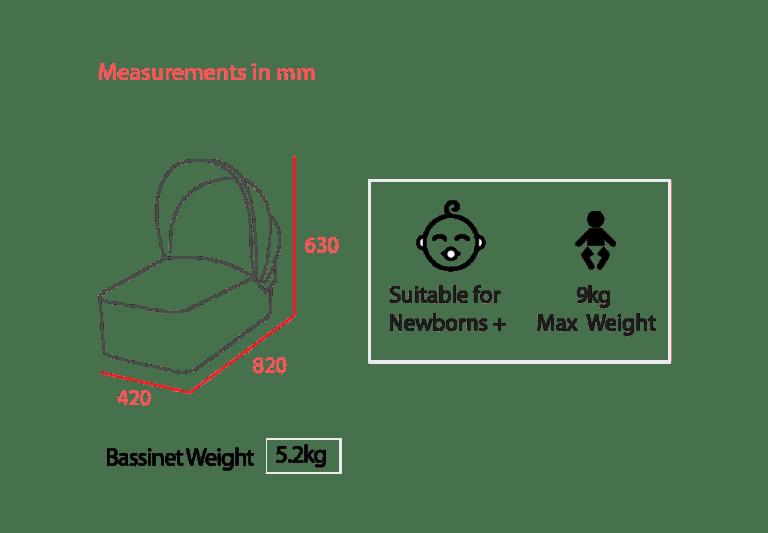 Q Bassinet Measurements