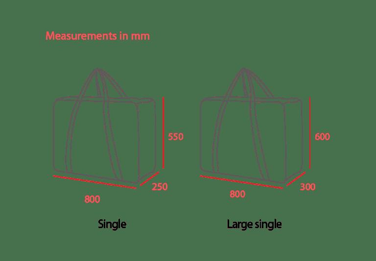Single Bag Measurements