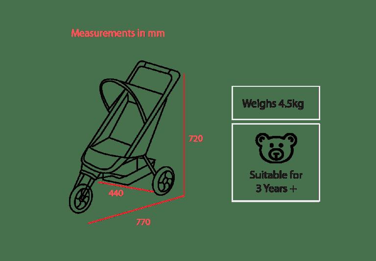 Mini Marathon Measurements